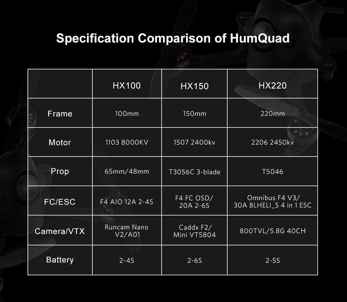 HX150 150mm FPV Quad BNF