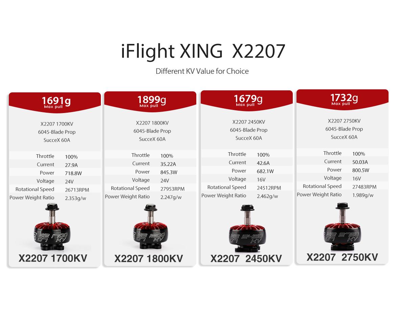 Xing Motors
