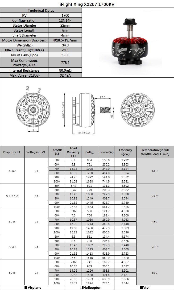 XING 2207 - 1700Kv Motor